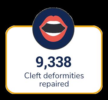 9,338 cleft deformities repaired