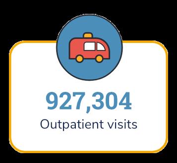 927,304 outpatient visits